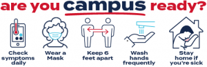 Line drawings of safety procedures, Text says Are you campus ready?